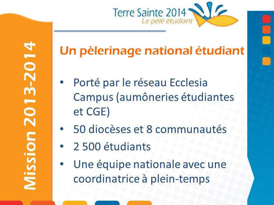 Un pèlerinage national étudiant Porté par le réseau Ecclesia Campus (aumôneries étudiantes et CGE) 50 diocèses et 8 communautés 2 500 étudiants Une éq