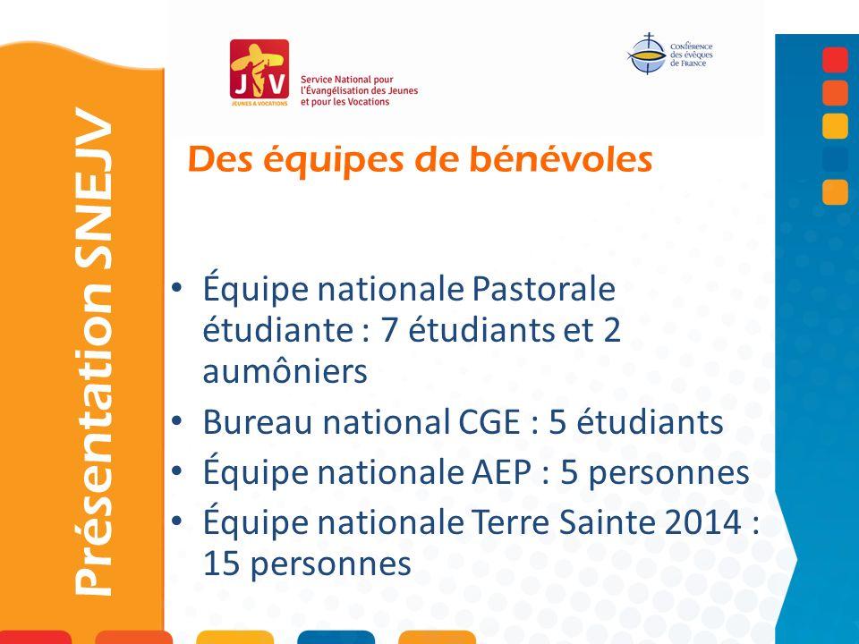 Des équipes de bénévoles Présentation SNEJV Équipe nationale Pastorale étudiante : 7 étudiants et 2 aumôniers Bureau national CGE : 5 étudiants Équipe