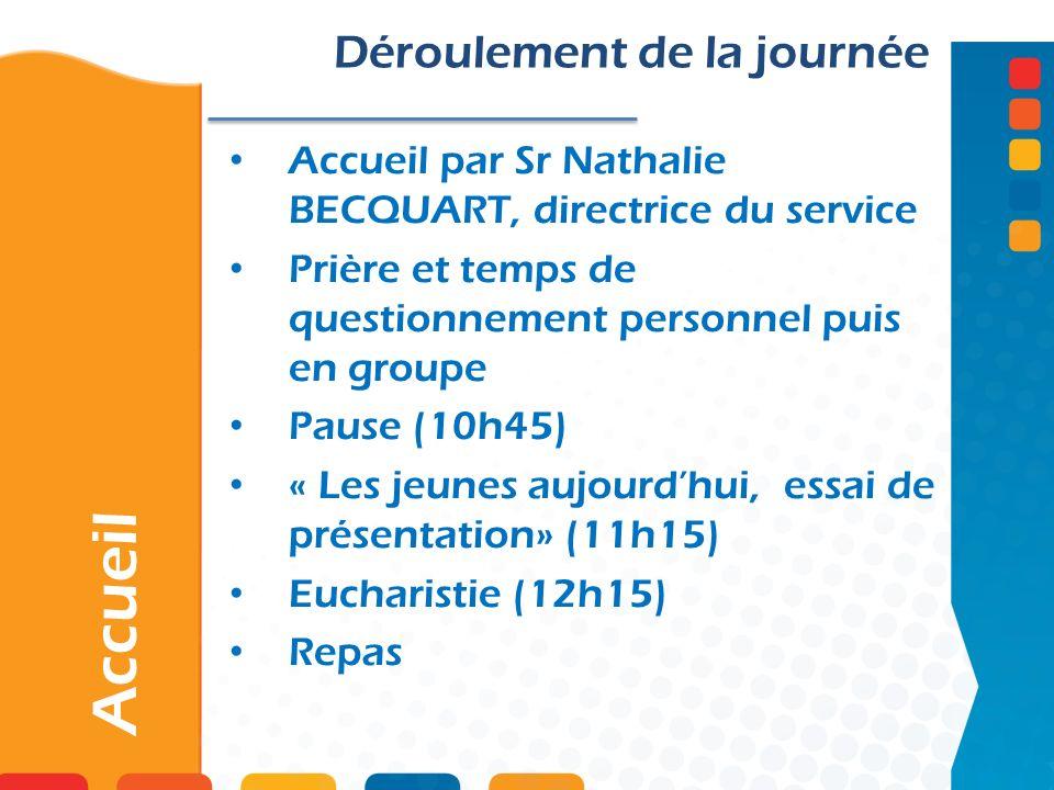 Accueil par Sr Nathalie BECQUART, directrice du service Prière et temps de questionnement personnel puis en groupe Pause (10h45) « Les jeunes aujourdh