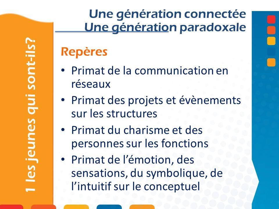 Repères 1 les jeunes qui sont-ils? Une génération connectée Une génération paradoxale Primat de la communication en réseaux Primat des projets et évèn