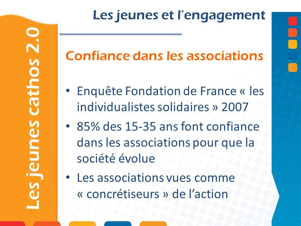 Confiance dans les associations Les jeunes cathos 2.0 Les jeunes et lengagement Enquête Fondation de France « les individualistes solidaires » 2007 85