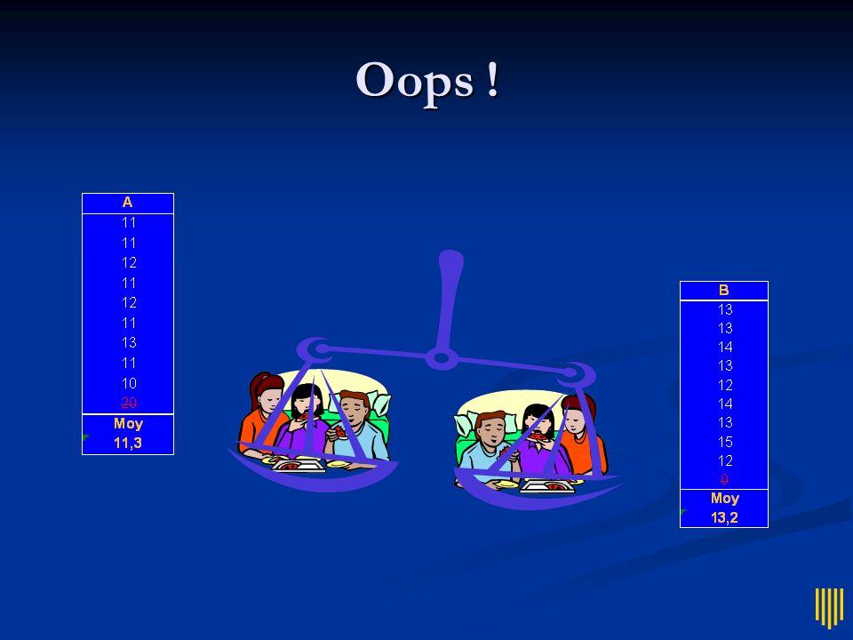Exemple (cours 1) On compare deux classes de 10 élèves On compare deux classes de 10 élèves
