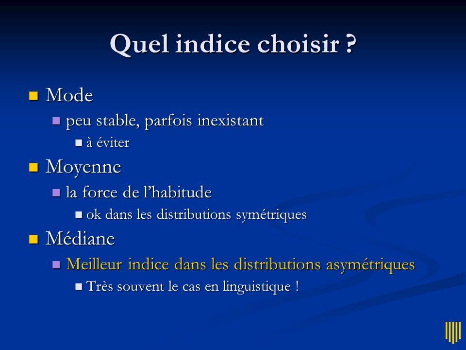 Distribution asymétrique Distribution asymétrique Etalée à gauche Etalée à gauche mode > médiane > moyenne mode > médiane > moyenne http://www.faeceso