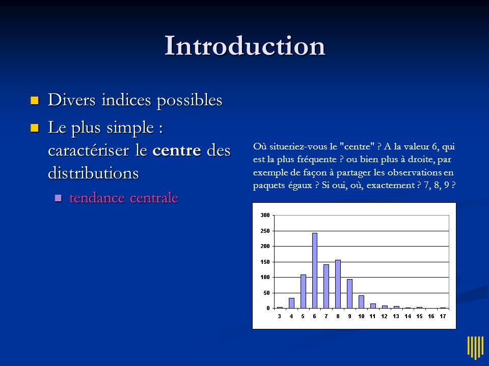 Introduction Mais on a parfois besoin dindices numériques Mais on a parfois besoin dindices numériques résumer de façon très synthétique résumer de fa