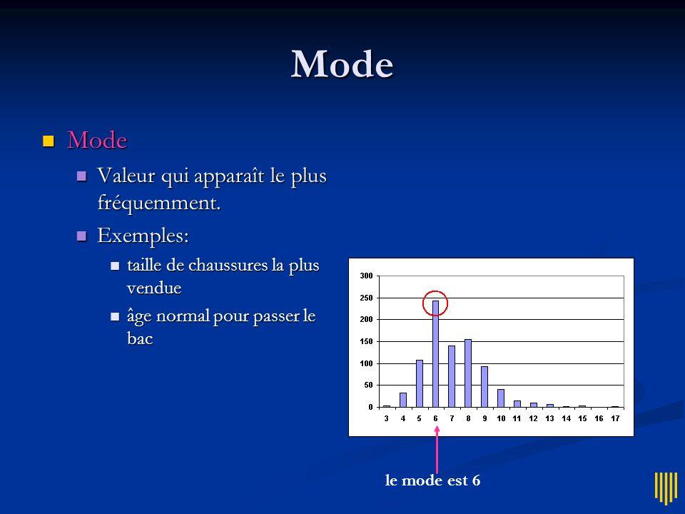 Introduction Divers indices possibles Divers indices possibles Le plus simple : caractériser le centre des distributions Le plus simple : caractériser