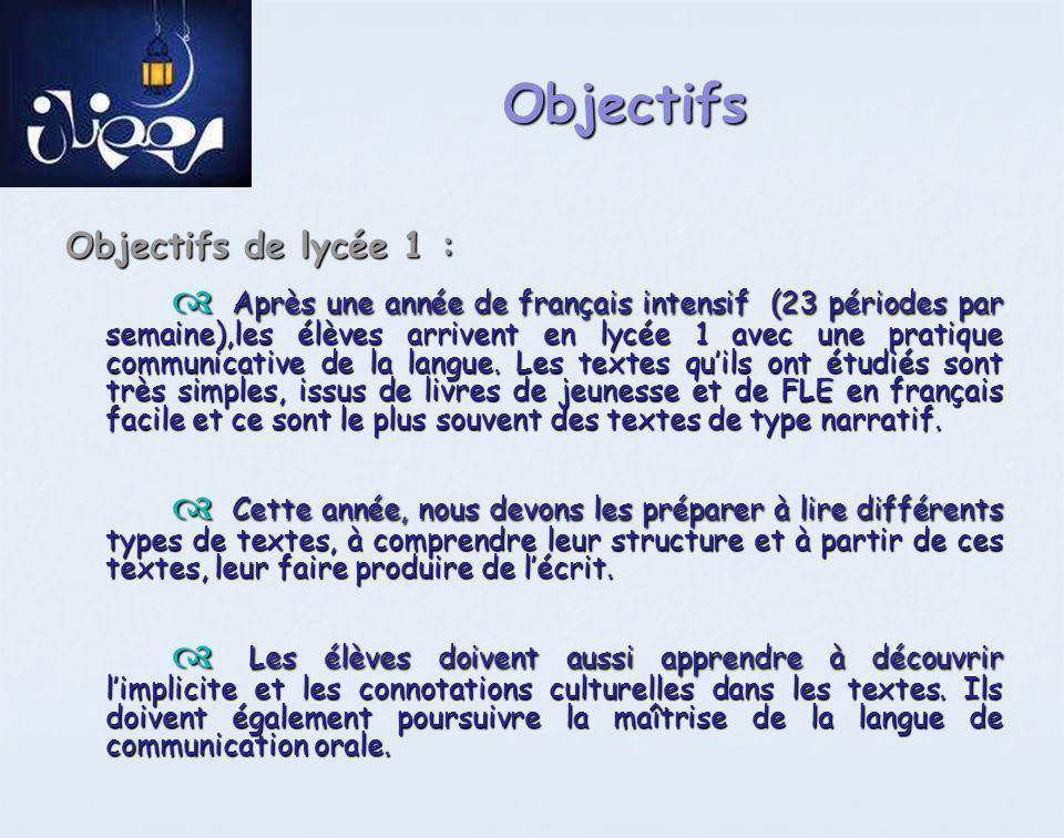 Objectifs spécifiques au texte: Les caprices de la mode.