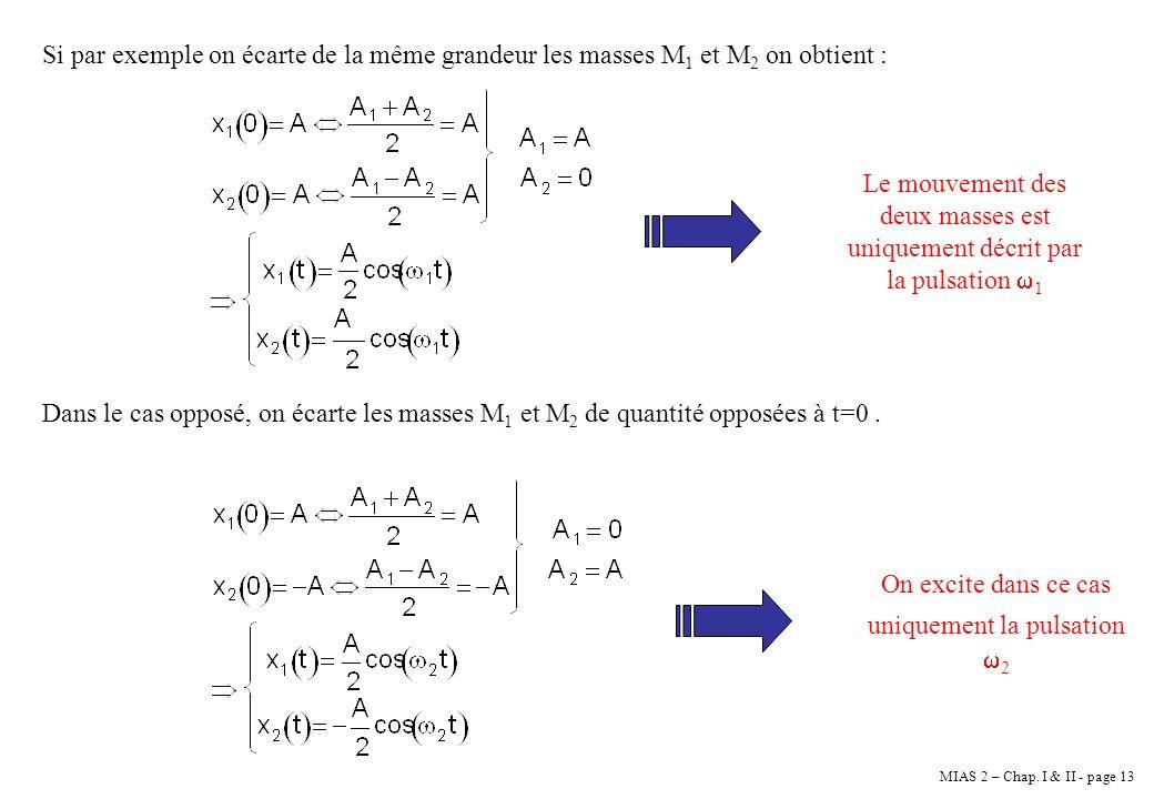 MIAS 2 – Chap. I & II - page 13 Si par exemple on écarte de la même grandeur les masses M 1 et M 2 on obtient : Dans le cas opposé, on écarte les mass