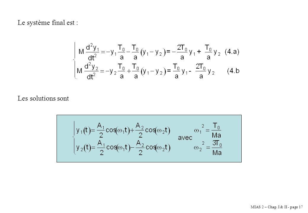 MIAS 2 – Chap. I & II - page 17 Le système final est : Les solutions sont