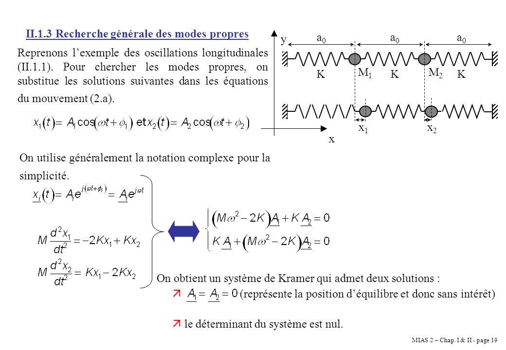 MIAS 2 – Chap. I & II - page 19 II.1.3 Recherche générale des modes propres Reprenons lexemple des oscillations longitudinales (II.1.1). Pour chercher