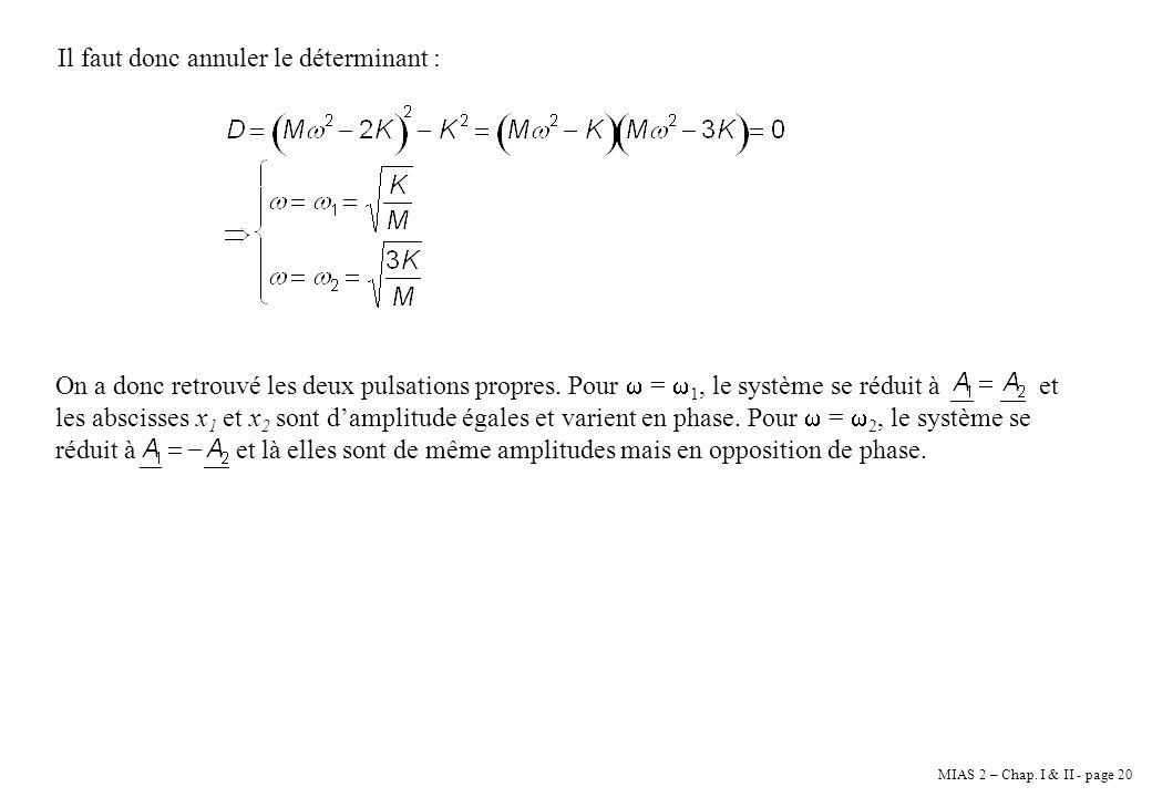 MIAS 2 – Chap. I & II - page 20 Il faut donc annuler le déterminant : On a donc retrouvé les deux pulsations propres. Pour = 1, le système se réduit à