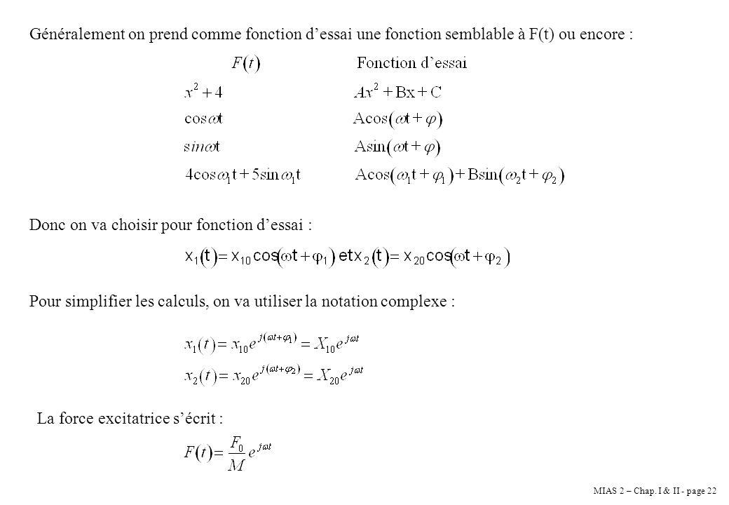 MIAS 2 – Chap. I & II - page 22 Généralement on prend comme fonction dessai une fonction semblable à F(t) ou encore : Donc on va choisir pour fonction