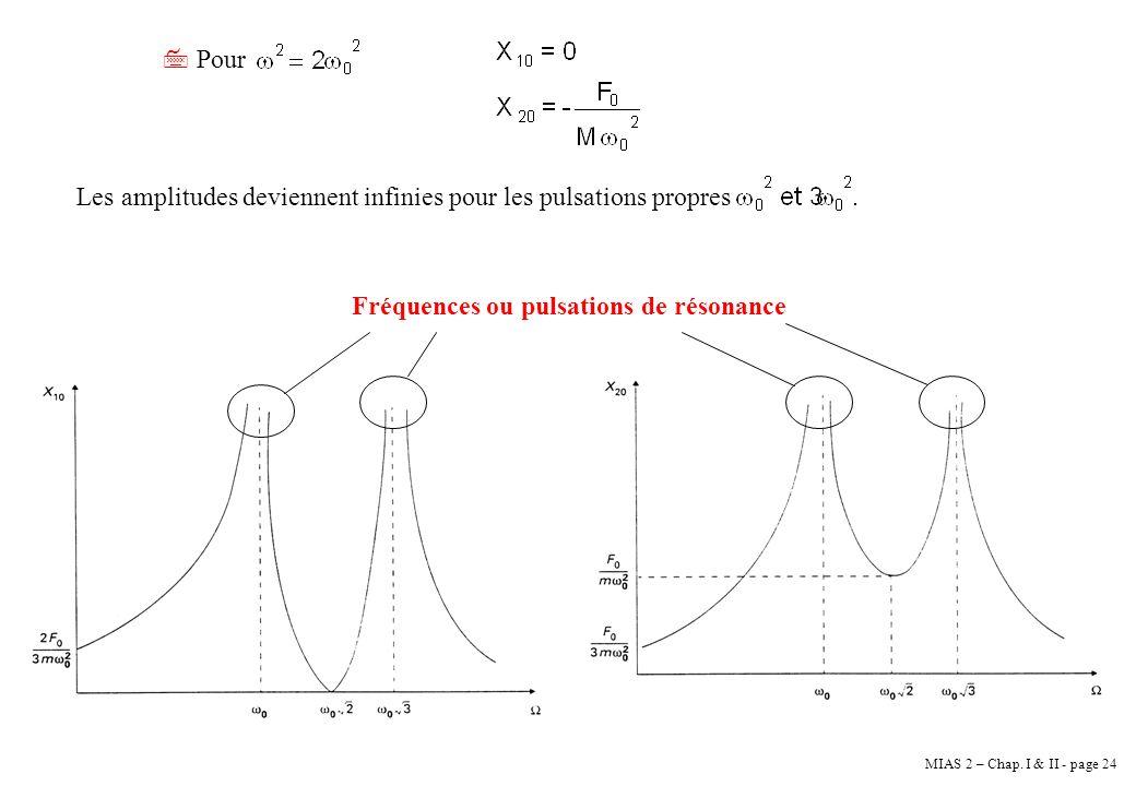 MIAS 2 – Chap. I & II - page 24 7 Pour Les amplitudes deviennent infinies pour les pulsations propres Fréquences ou pulsations de résonance