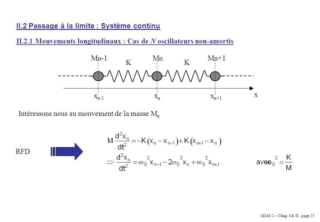 MIAS 2 – Chap. I & II - page 25 II.2 Passage à la limite : Système continu II.2.1 Mouvements longitudinaux : Cas de N oscillateurs non-amortis x x n-1