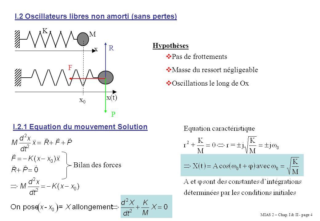 MIAS 2 – Chap. I & II - page 4 I.2 Oscillateurs libres non amorti (sans pertes) x M K x0x0 x(t) R P F Hypothèses Pas de frottements Masse du ressort n