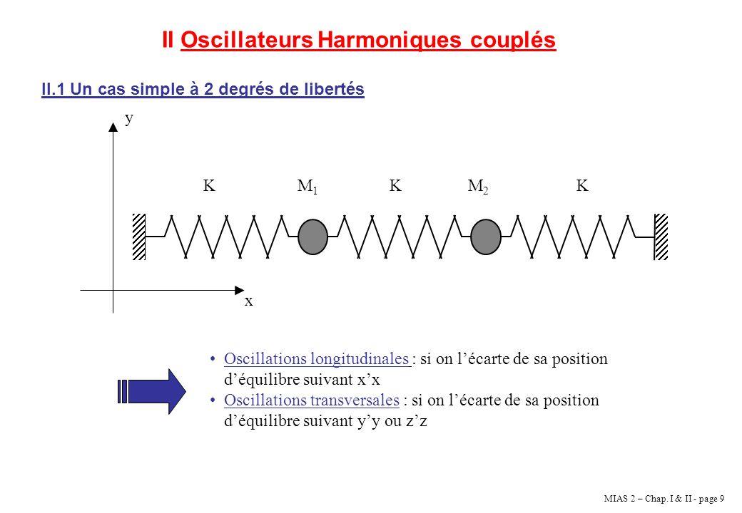 MIAS 2 – Chap. I & II - page 9 II Oscillateurs Harmoniques couplés II.1 Un cas simple à 2 degrés de libertés y x M1M1 M2M2 KKK Oscillations longitudin