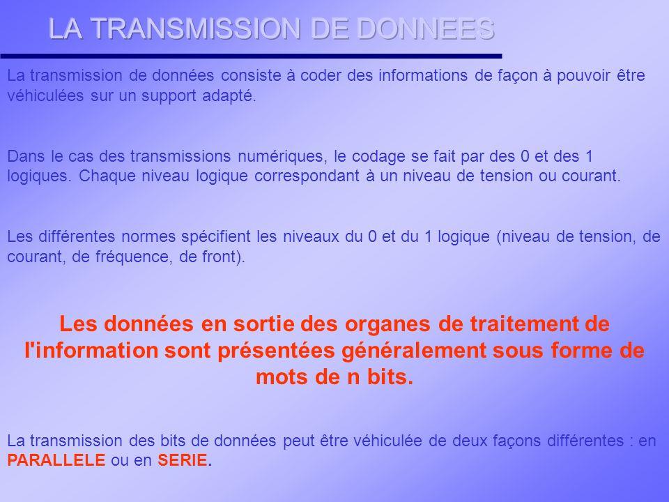 La transmission parallèle consiste a émettre simultanément ces n bits d information et nécessite par conséquent une ligne de transmission de n fils appelée bus, associée à des fiIs de contrôle et de commande.