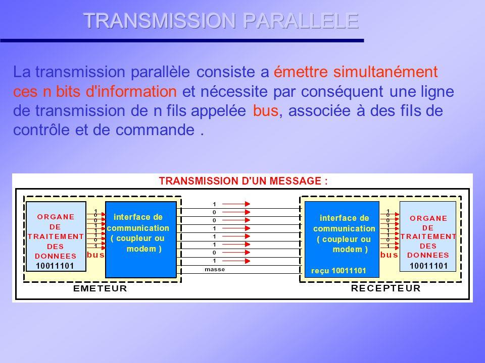 En environnement industriel on préfère utiliser la transmission Série asynchrone plus simple à mettre en oeuvre et moins coûteuse.