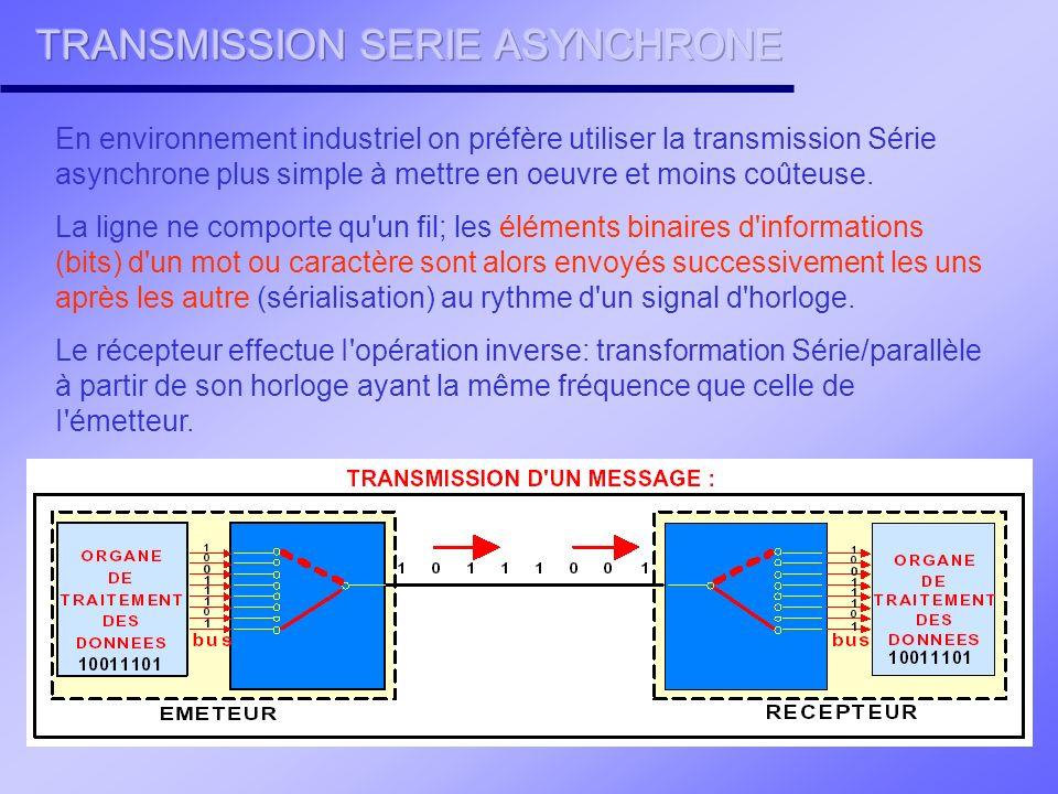Le mode de transmission permet de définir si la communication se fait entre deux (liaison point à point) ou plusieurs interlocuteurs (>2 : liaison multipoint) et sous quelle forme.