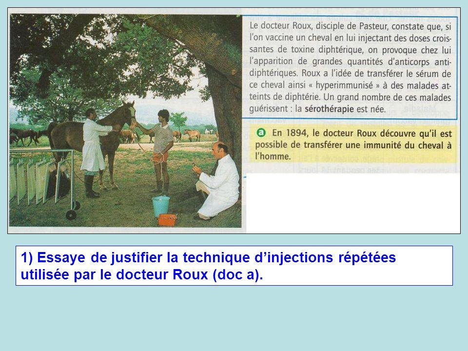 1) Essaye de justifier la technique dinjections répétées utilisée par le docteur Roux (doc a).