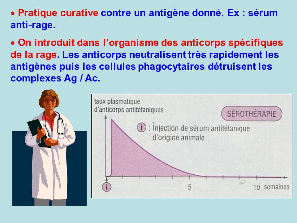 Pratique curative contre un antigène donné. Ex : sérum anti-rage. On introduit dans lorganisme des anticorps spécifiques de la rage. Les anticorps neu
