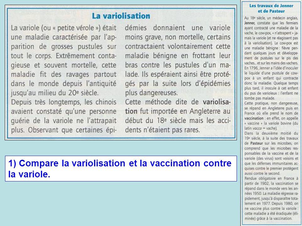 1) Compare la variolisation et la vaccination contre la variole.
