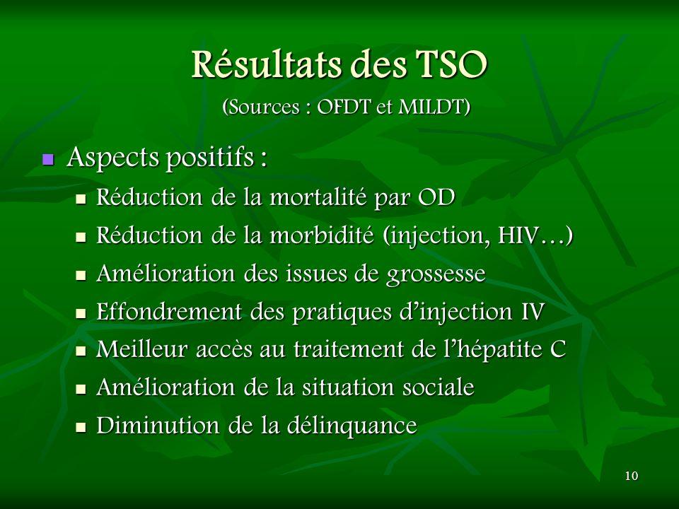 10 Résultats des TSO Aspects positifs : Aspects positifs : Réduction de la mortalité par OD Réduction de la mortalité par OD Réduction de la morbidité