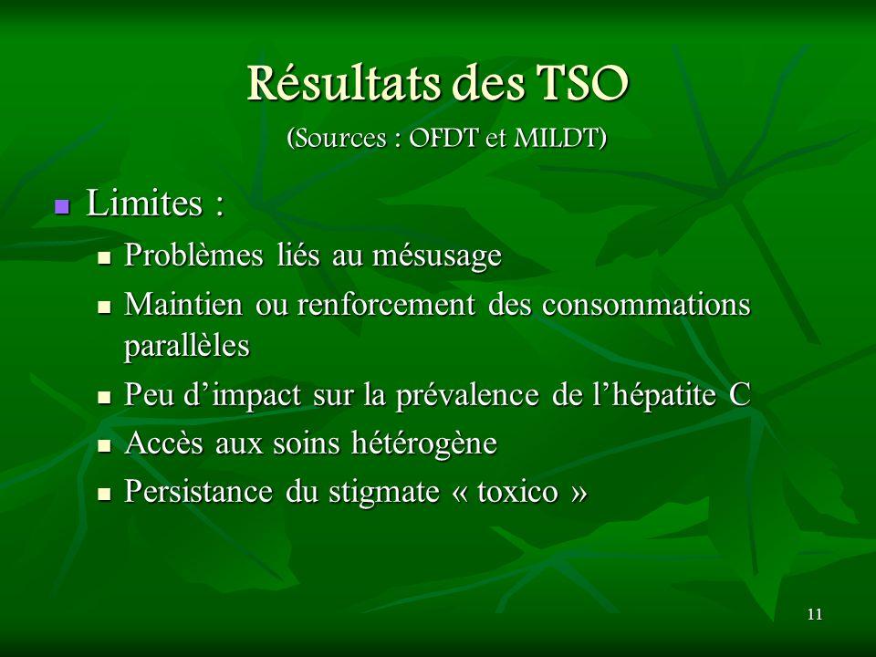 11 Résultats des TSO Limites : Limites : Problèmes liés au mésusage Problèmes liés au mésusage Maintien ou renforcement des consommations parallèles M