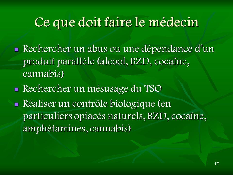 17 Ce que doit faire le médecin Rechercher un abus ou une dépendance dun produit parallèle (alcool, BZD, cocaïne, cannabis) Rechercher un abus ou une