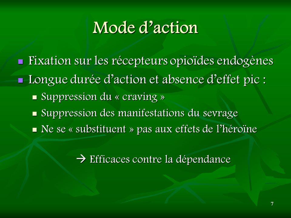 7 Mode daction Fixation sur les récepteurs opioïdes endogènes Fixation sur les récepteurs opioïdes endogènes Longue durée daction et absence deffet pi