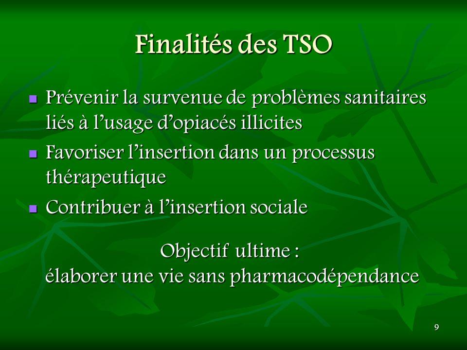 9 Finalités des TSO Prévenir la survenue de problèmes sanitaires liés à lusage dopiacés illicites Prévenir la survenue de problèmes sanitaires liés à