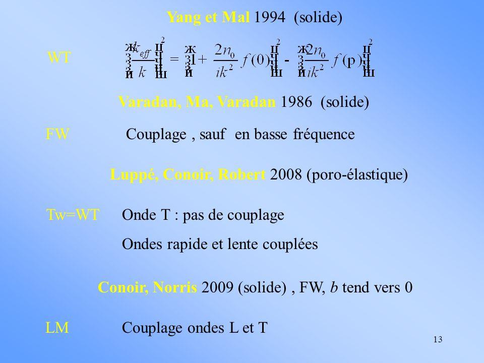 13 Varadan, Ma, Varadan 1986 (solide) FW Luppé, Conoir, Robert 2008 (poro-élastique) Onde T : pas de couplage Ondes rapide et lente couplées Conoir, N