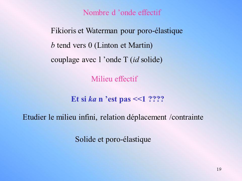 19 Fikioris et Waterman pour poro-élastique b tend vers 0 (Linton et Martin) couplage avec l onde T (id solide) Milieu effectif Solide et poro-élastiq