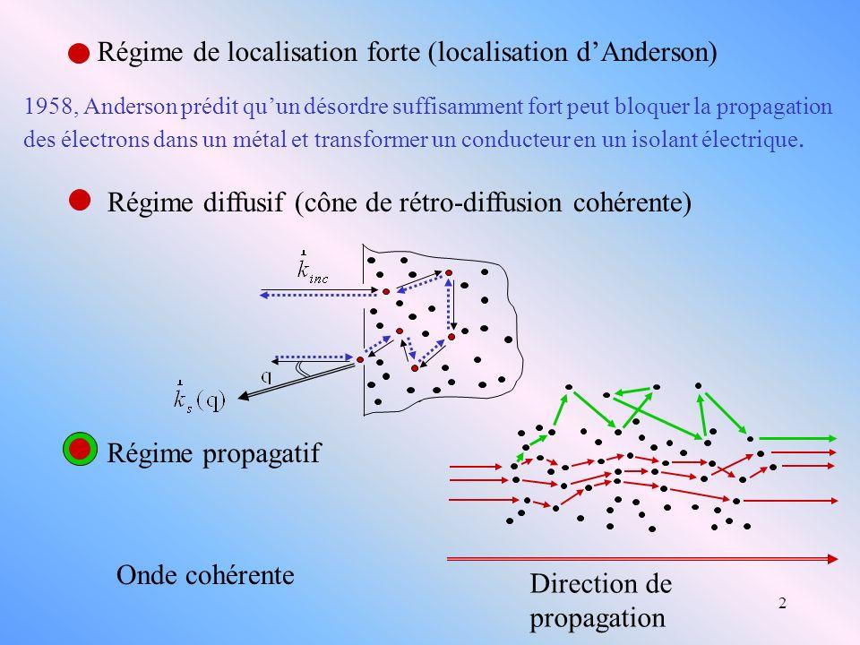 2 Régime de localisation forte (localisation dAnderson) 1958, Anderson prédit quun désordre suffisamment fort peut bloquer la propagation des électron