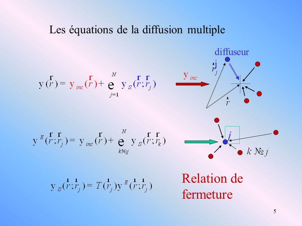 5 Les équations de la diffusion multiple diffuseur j j Relation de fermeture