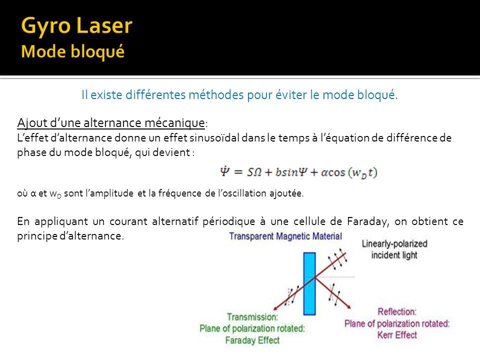 Ajout dune alternance mécanique: Leffet dalternance donne un effet sinusoïdal dans le temps à léquation de différence de phase du mode bloqué, qui dev