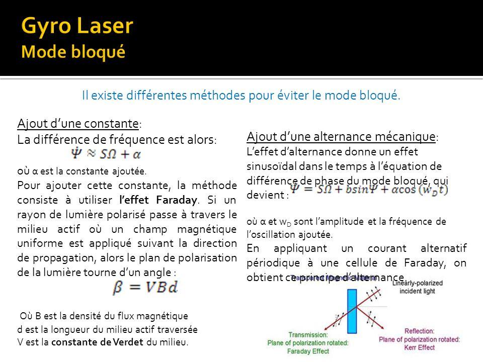 Ajout dune constante: La différence de fréquence est alors: où α est la constante ajoutée. Pour ajouter cette constante, la méthode consiste à utilise