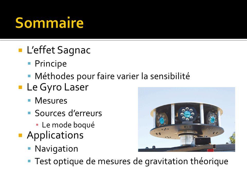 Leffet Sagnac Principe Méthodes pour faire varier la sensibilité Le Gyro Laser Mesures Sources derreurs Le mode boqué Applications Navigation Test opt