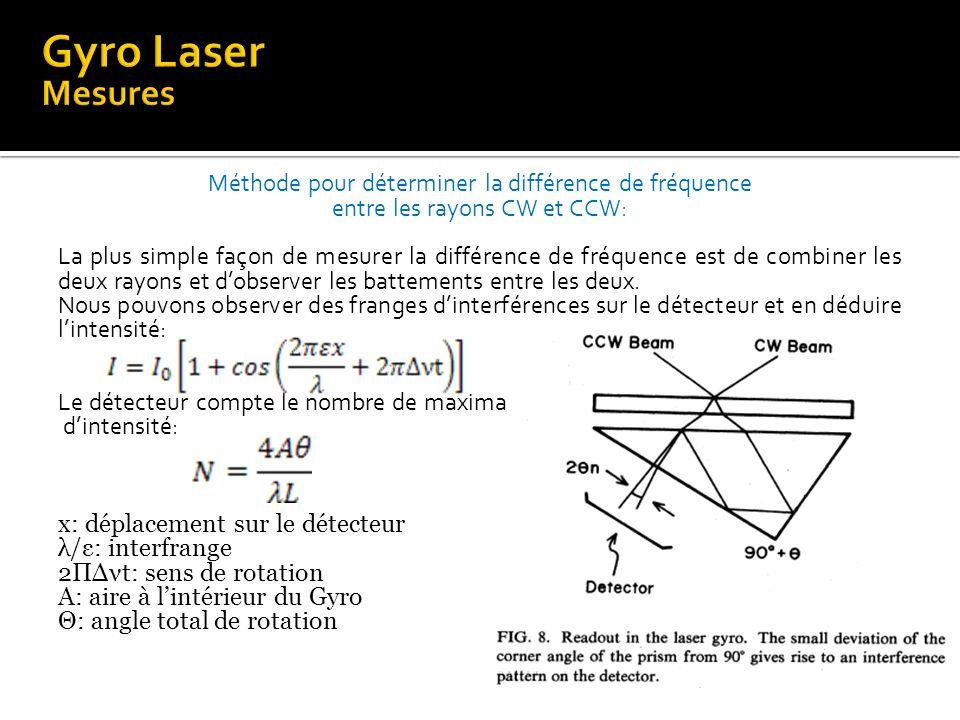 Méthode pour déterminer la différence de fréquence entre les rayons CW et CCW: La plus simple façon de mesurer la différence de fréquence est de combi