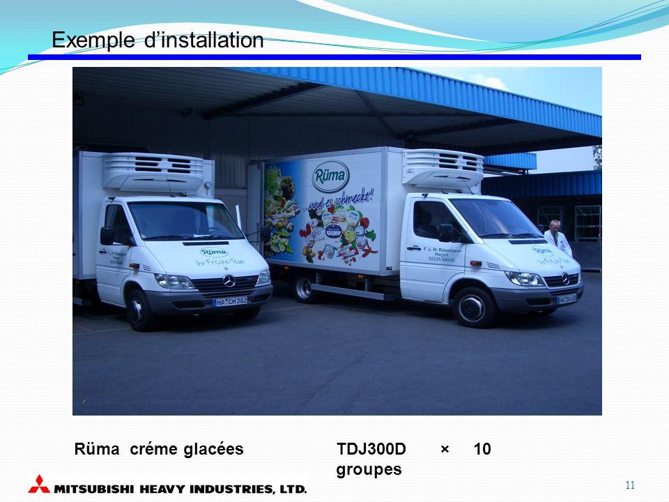 Rüma créme glacéesTDJ300D × 10 groupes Exemple dinstallation 11