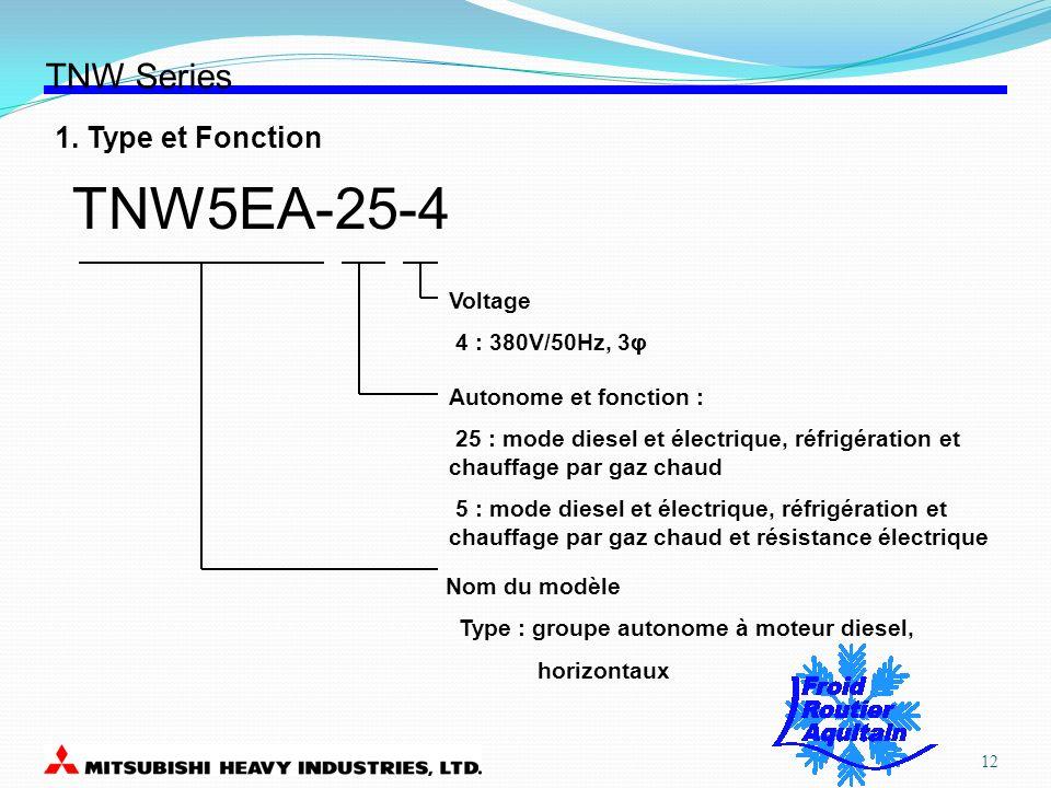TNW Series 1. Type et Fonction TNW5EA-25-4 Voltage 4 : 380V/50Hz, 3φ Autonome et fonction : 25 : mode diesel et électrique, réfrigération et chauffage
