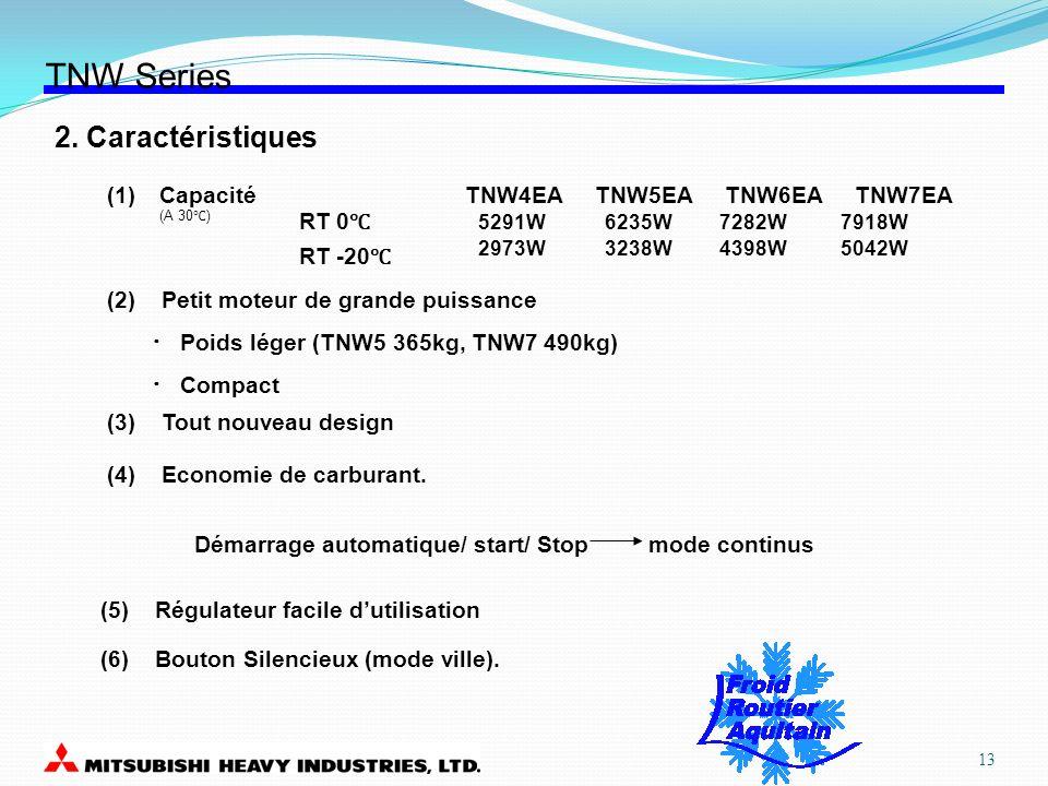 TNW Series 2. Caractéristiques (1)CapacitéTNW4EA TNW5EA TNW6EA TNW7EA (A 30 ) RT 0 RT -20 5291W 6235W 7282W 7918W 2973W 3238W 4398W 5042W (2) Petit mo