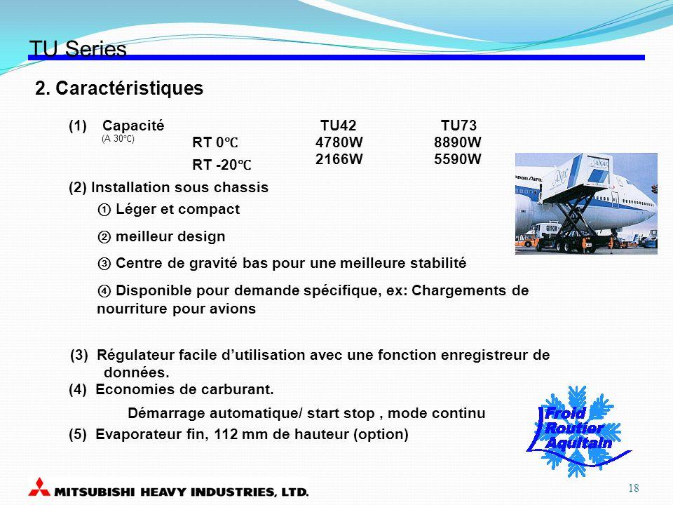 TU Series 2. Caractéristiques (1)Capacité TU42 TU73 (A 30 ) RT 0 RT -20 4780W 8890W 2166W 5590W (2) Installation sous chassis Léger et compact meilleu