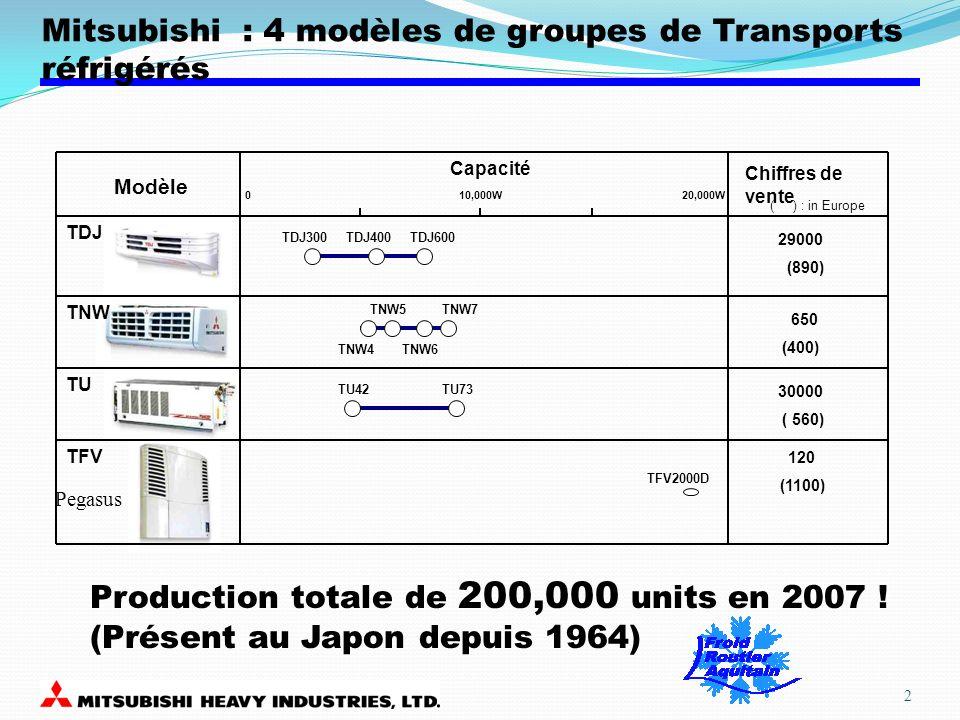 Mitsubishi : 4 modèles de groupes de Transports réfrigérés Modèle TFV Capacité 020,000W 10,000W TDJ300TDJ400TDJ600 TNW4 TNW5 TNW6 TNW7 TU42TU73 Chiffr