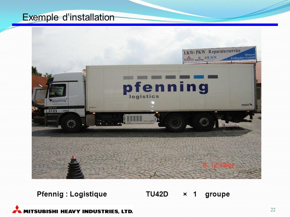 Pfennig : LogistiqueTU42D × 1 groupe Exemple dinstallation 22