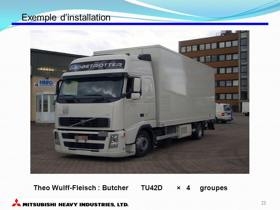 TU42D × 4 groupesTheo Wulff-Fleisch : Butcher Exemple dinstallation 23
