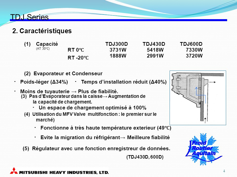 TDJ Series 2. Caractéristiques (1)CapacitéTDJ300D TDJ430D TDJ600D (AT 30 ) RT 0 RT -20 3731W 5418W 7330W 1888W 2991W 3720W (2) Evaporateur et Condense