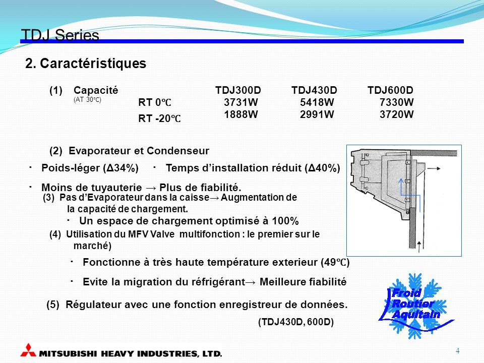 VELTHOVEN : Transport international(TU73D × 4 groupes + TU73D × 4 groupes) Exemple dinstallation 25