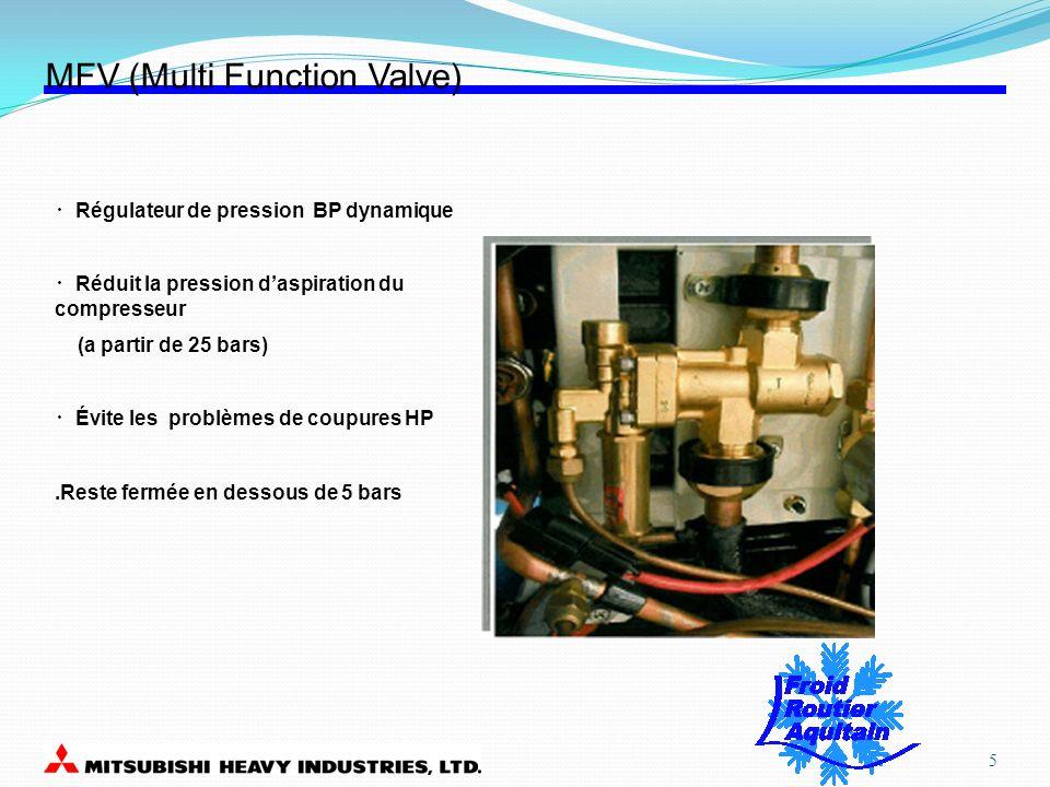 MFV (Multi Function Valve) Régulateur de pression BP dynamique Réduit la pression daspiration du compresseur (a partir de 25 bars) Évite les problèmes