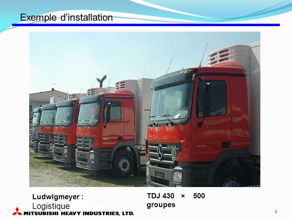TU Series 1.