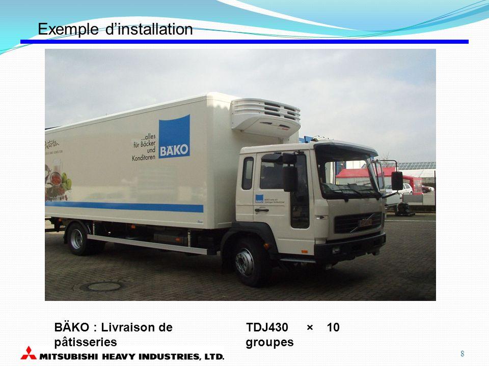 VAN DER HAAS : Logistique TU73D × 4 groupes Exemple dinstallation 19